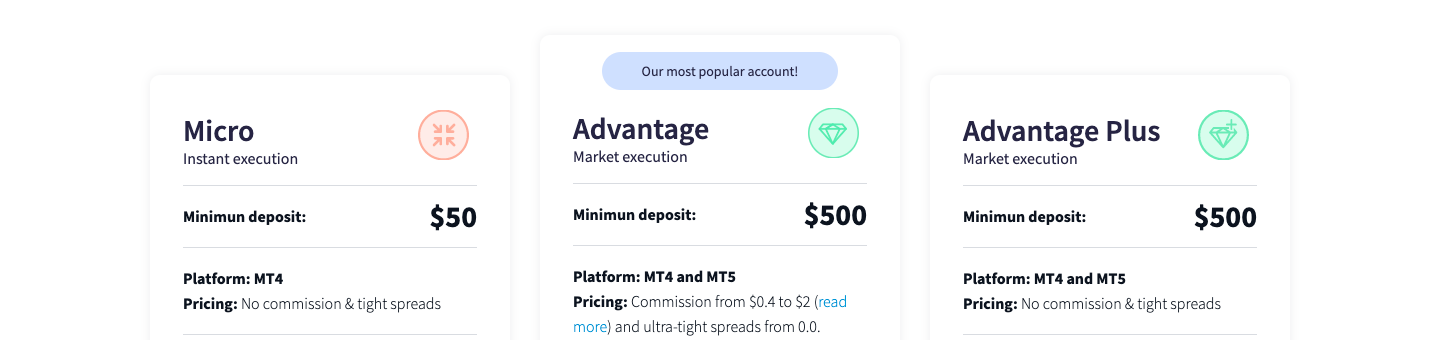 Review of FXTM accounts
