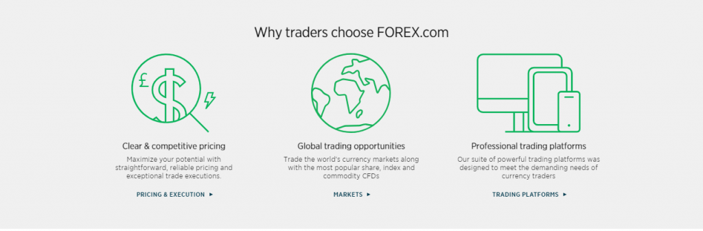 Forex.com withdrawal
