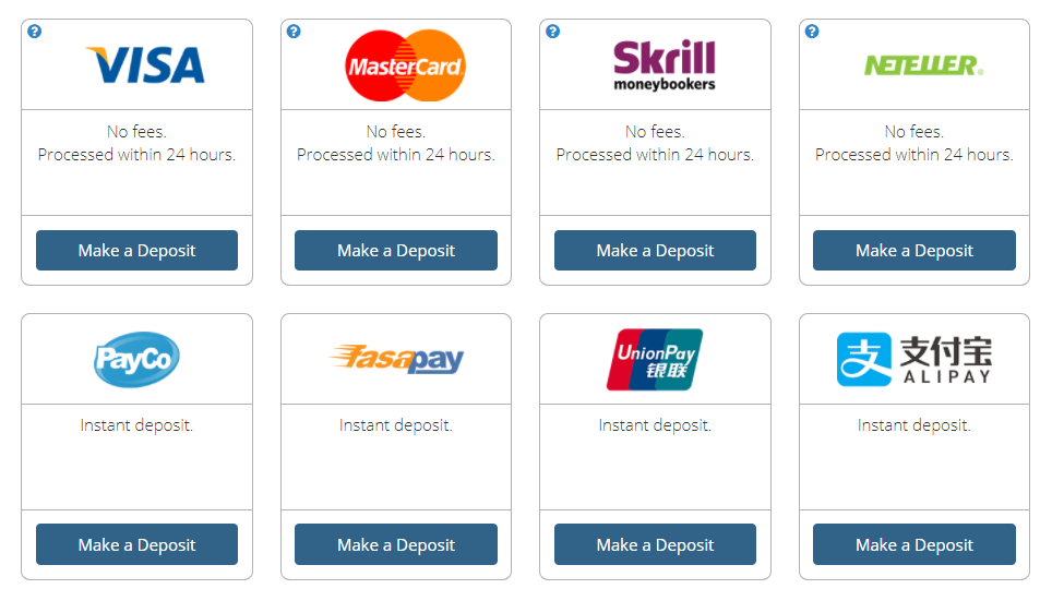Forex deposit