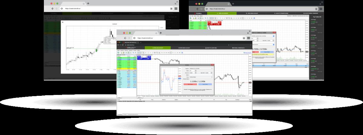 top forex trading platform