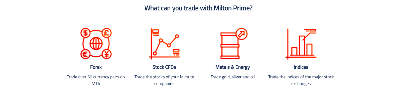 Milton prime reviewed